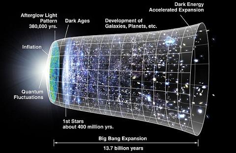 big-bang-640-x1