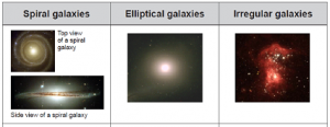 different-kinds-of-galaxies-425